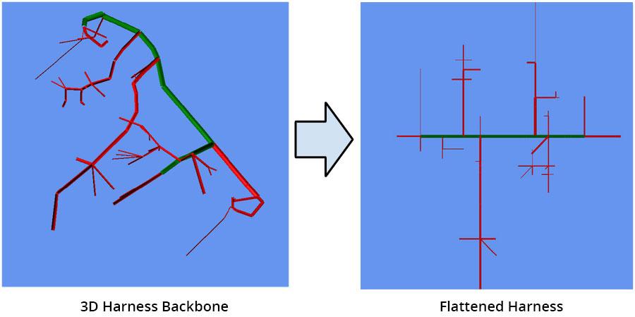 Software_de_Diseño_de_Cableado_Eléctrico_--_E3.Harness_Flattening